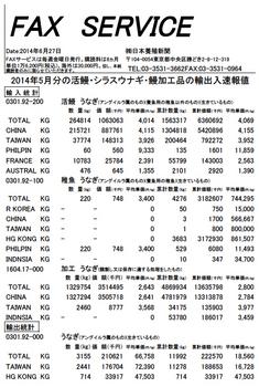 通関5月分.jpg
